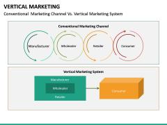 Vertical Marketing PPT Slide 22