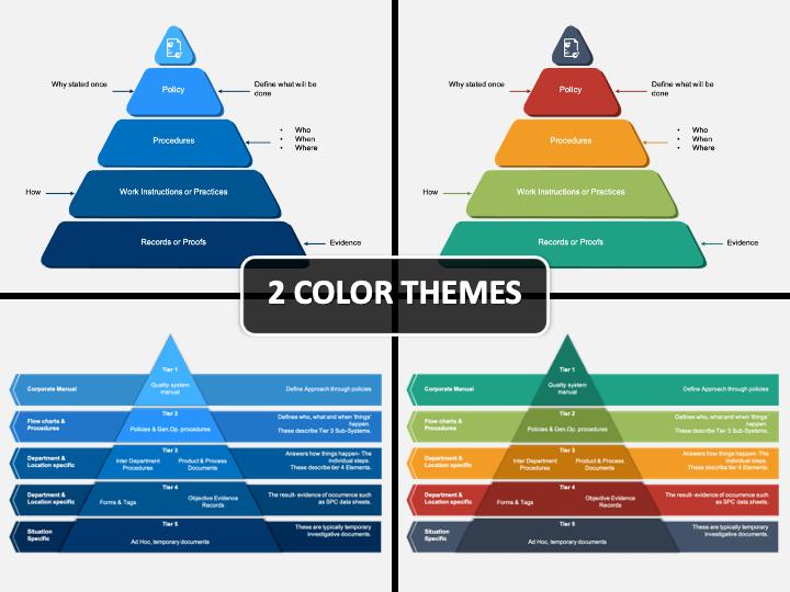 Documentation Pyramid Cover PPT Slide