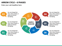 Arrow Cycle – 6 Phases PPT Slide 2
