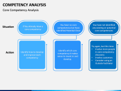 Competency Analysis PPT Slide 4