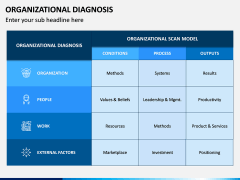 Organizational Diagnosis PPT Slide 4