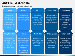 Cooperative Learning PPT Slide 9