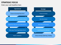 Strategic Focus PPT Slide 11