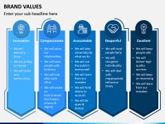 Brand Values PPT Slide 8