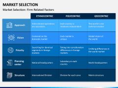Market Selection PPT Slide 9