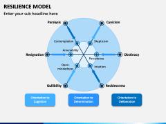 Resilience Model PPT Slide 4