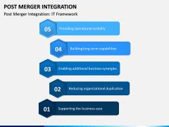 Post Merger Integration PPT Slide 2