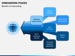 Onboarding Phases PPT Slide 5