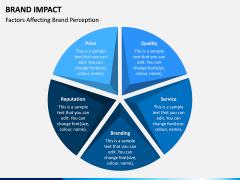 Brand Impact PPT Slide 5
