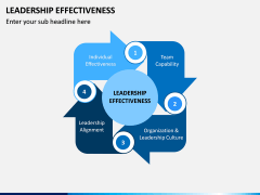 Leadership Effectiveness PPT Slide 4