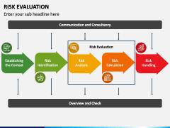 Risk Evaluation PPT Slide 2
