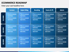 Ecommerce Roadmap PPT Slide 3