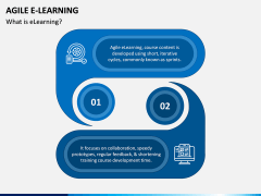 Agile eLearning PPT Slide 2