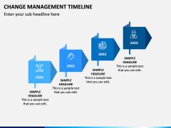Change Management Timeline PPT Slide 1