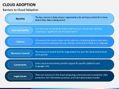 Cloud Adoption PPT Slide 7