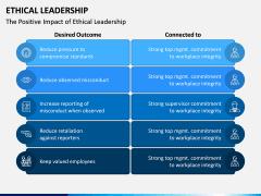 Ethical Leadership PPT Slide 7