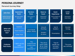 Persona Journey PPT Slide 2