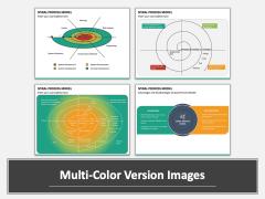 Spiral Process Model Multicolor Combined