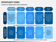 Opportunity Zones PPT Slide 11