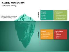 Iceberg Motivation PPT Slide 4