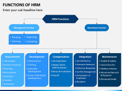 Functions of HRM PPT Slide 5