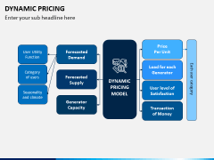 Dynamic Pricing PPT Slide 6