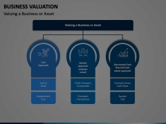 Business Valuation Animated Presentation - SketchBubble
