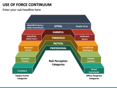 Use of Force Continuum PPT Slide 2