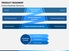 Product Roadmap PPT Slide 6