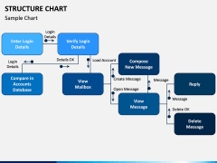 Structure Chart PPT Slide 6