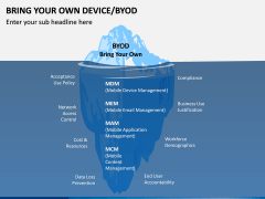 Bring Your Own Device (BYOD) PPT Slide 2