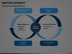 Adaptive Capability Animated Presentation - SketchBubble