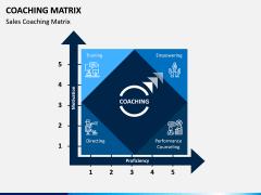 Coaching Matrix PPT Slide 3