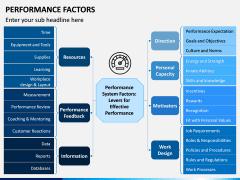 Performance Factors PPT Slide 2