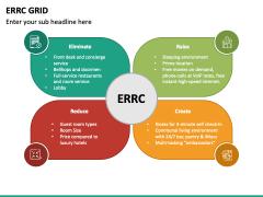 ERRC Grid PPT Slide 2
