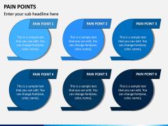 Pain Points PPT Slide 7