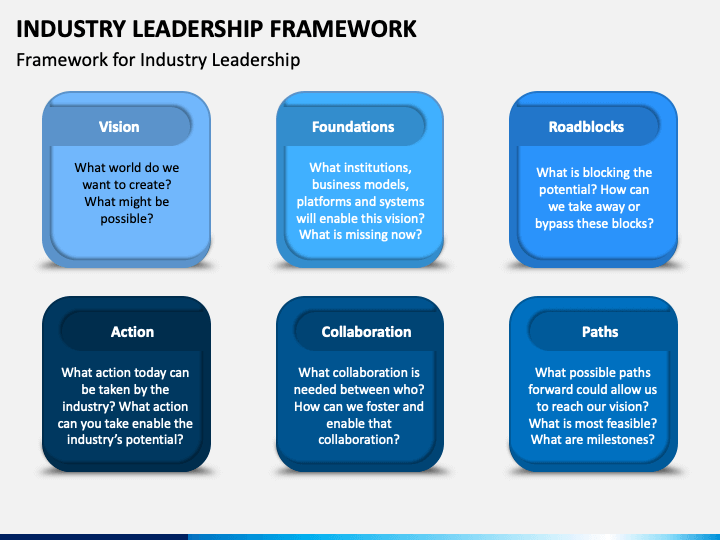 Industry Leadership Framework PPT Slide 1