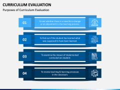 Curriculum Evaluation PPT Slide 6