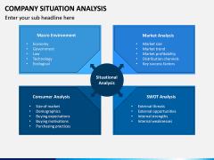 Company Situation Analysis PPT Slide 1
