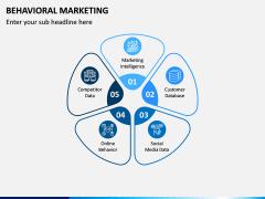 Behavioral Marketing PPT Slide 4