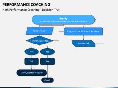 Performance Coaching PPT Slide 8