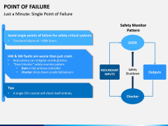 Point of Failure PPT Slide 3