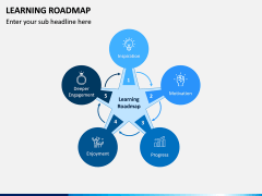 Learning Roadmap PPT Slide 2