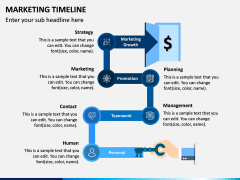 Marketing Timeline PPT Slide 5