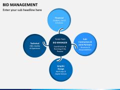 Bid Management PPT Slide 5