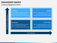 Engagement Matrix PPT Slide 7