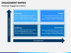 Engagement Matrix PPT Slide 7