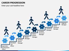 Career Progression PPT Slide 2