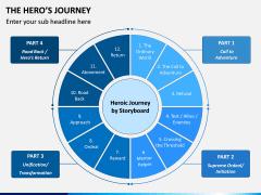 Hero's Journey PPT Slide 3