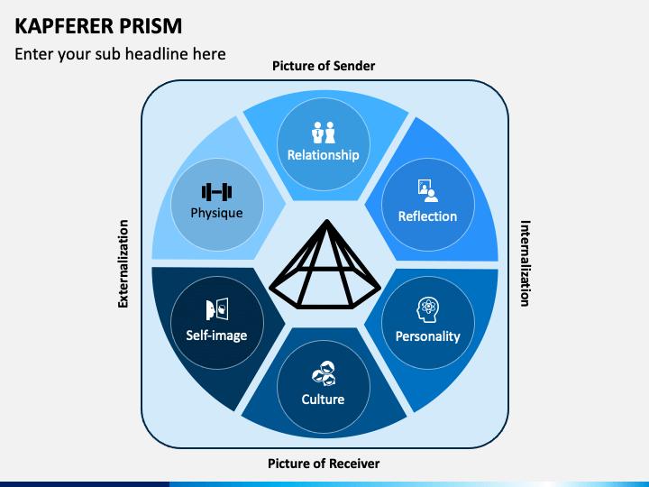 Kapferer Prism PPT Slide 1